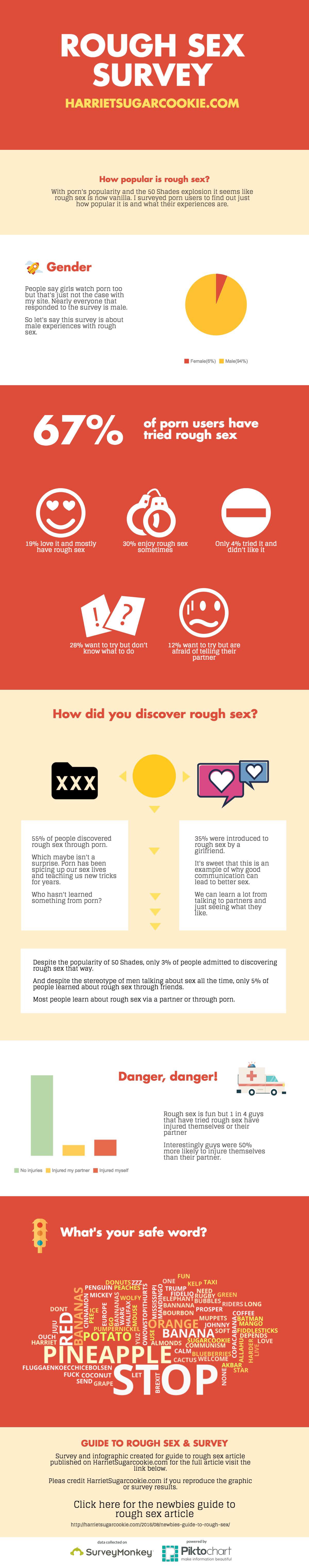 Rough sex infographic - Harriet Sugarcookie